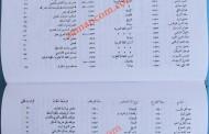 كشف رواتب ووظائف أول الأردنيين الخريجين من الجامعة الأمريكية في بيروت (خبر من عام 1946)