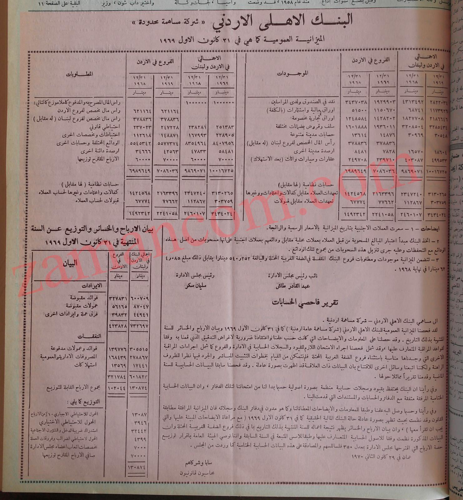 الميزانية العمومية للبنك الأهلي للعام 1969