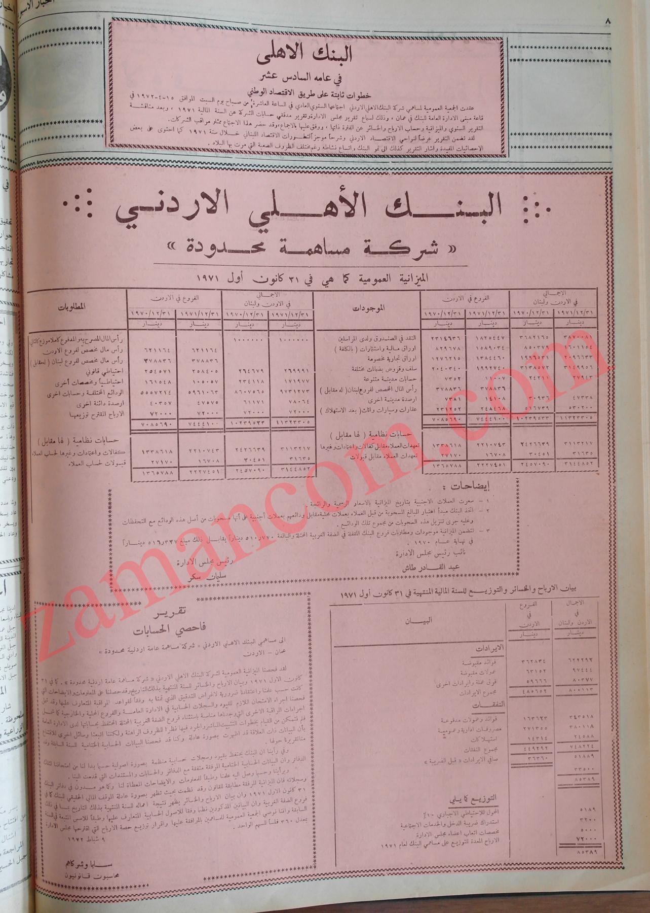 الميزانية العمومية للبنك الأهلي الأردني للعام 1971