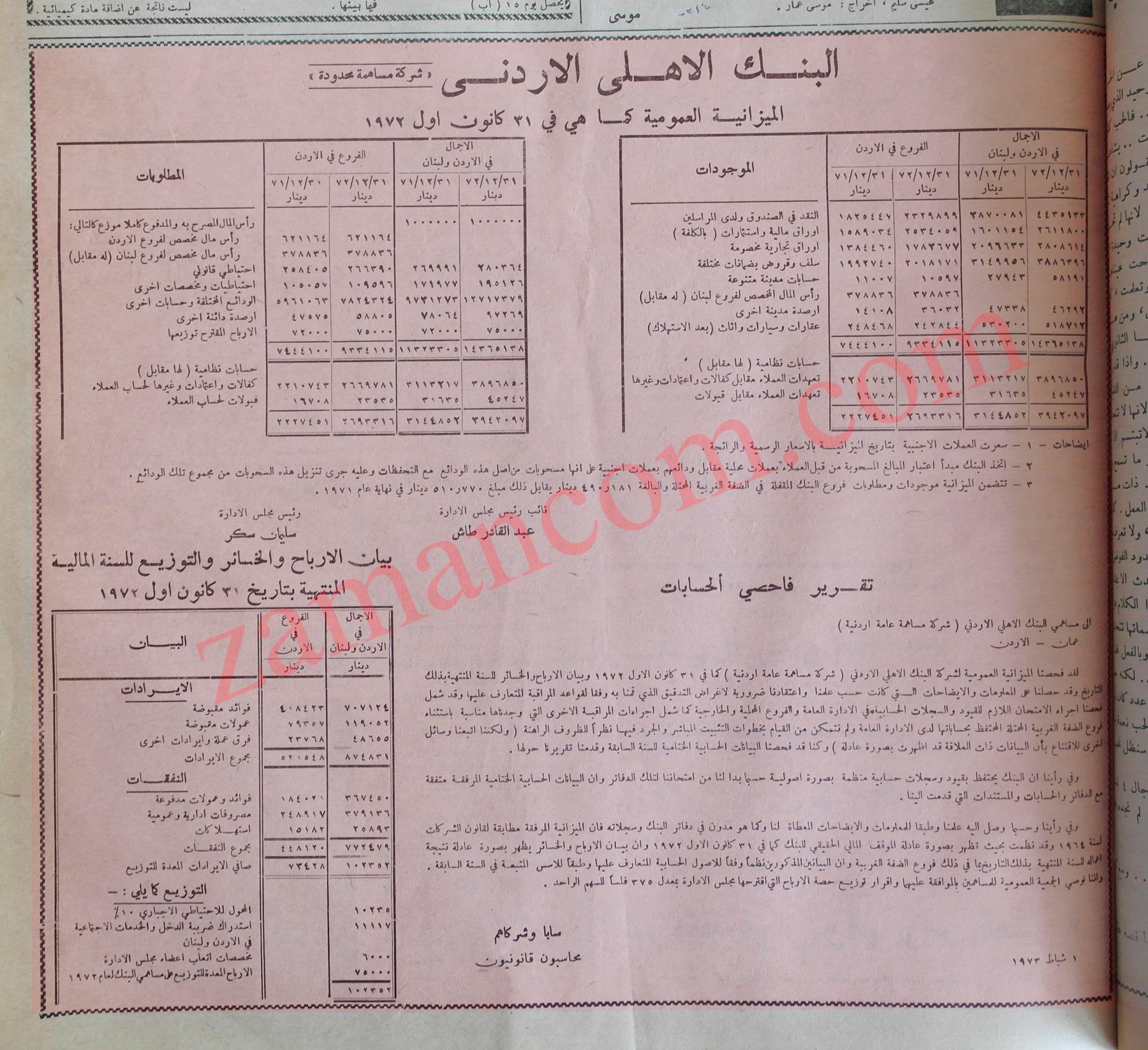 الميزانية العمومية للبنك الأهلي الأردني للعام 1972